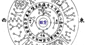 Economic model or astrological tool?